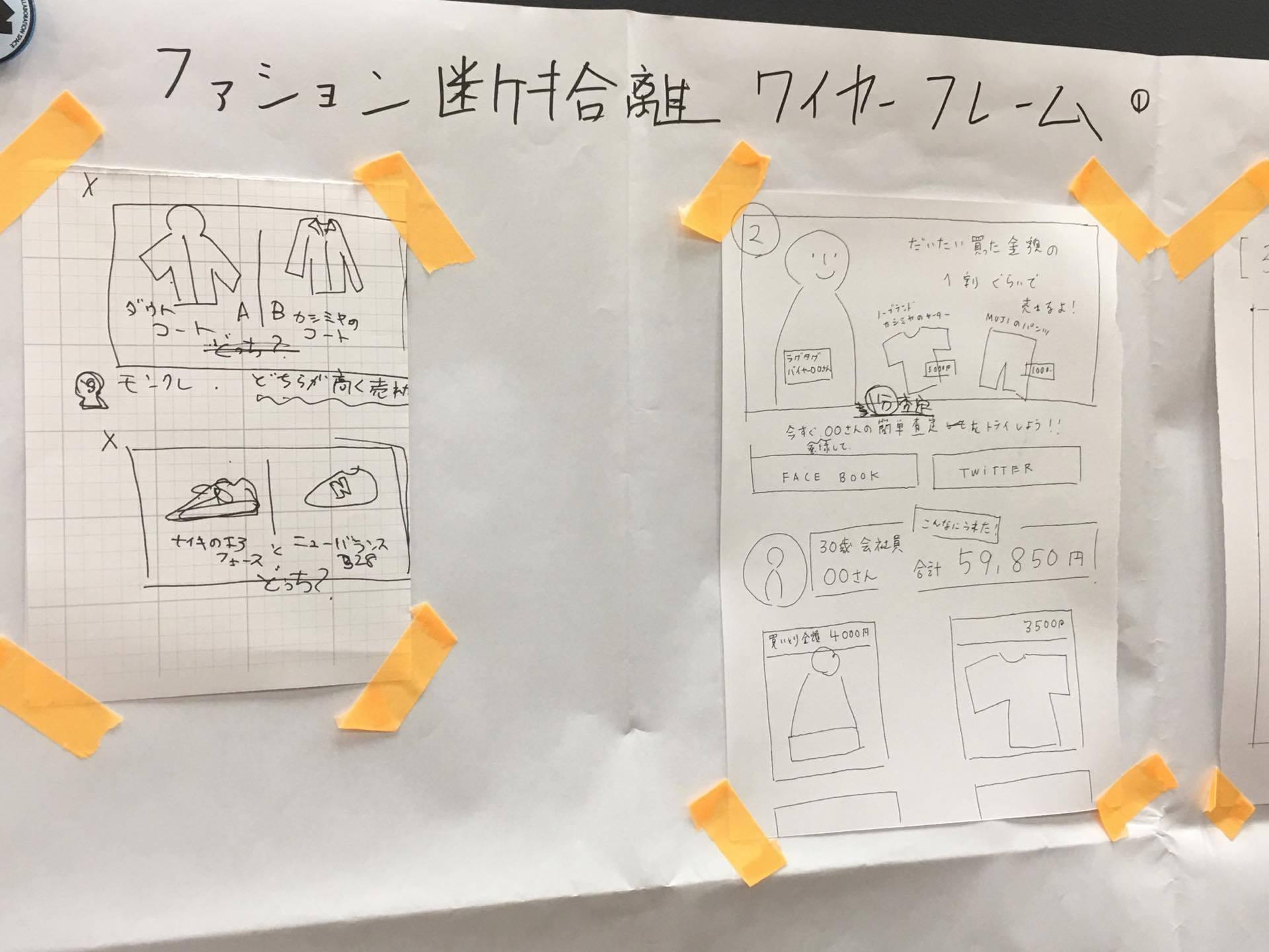 デザインスプリント実践ワークショップ