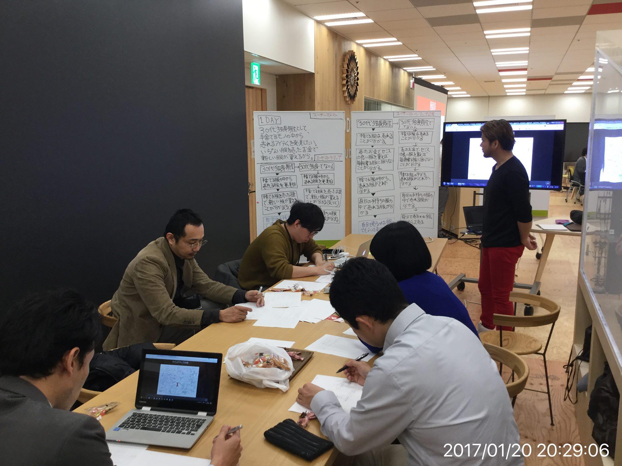 デザインスプリント スプリントウィーク1日目 ユーザーストーリーマップ